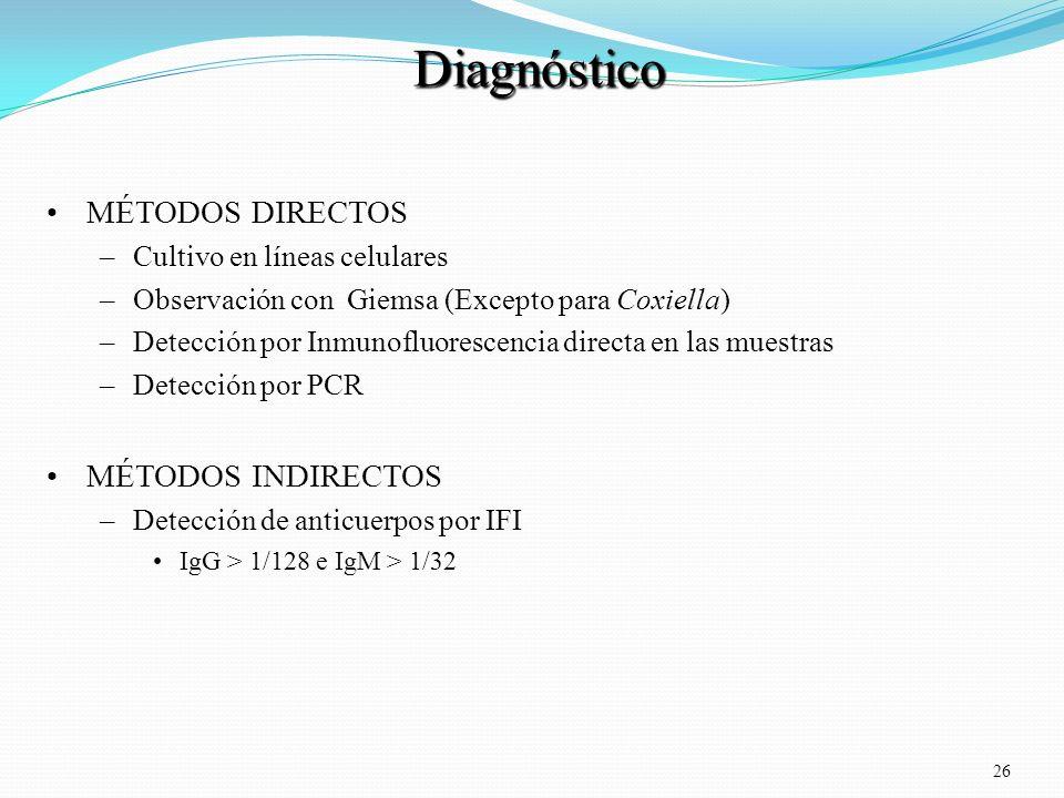 Diagnóstico MÉTODOS DIRECTOS MÉTODOS INDIRECTOS