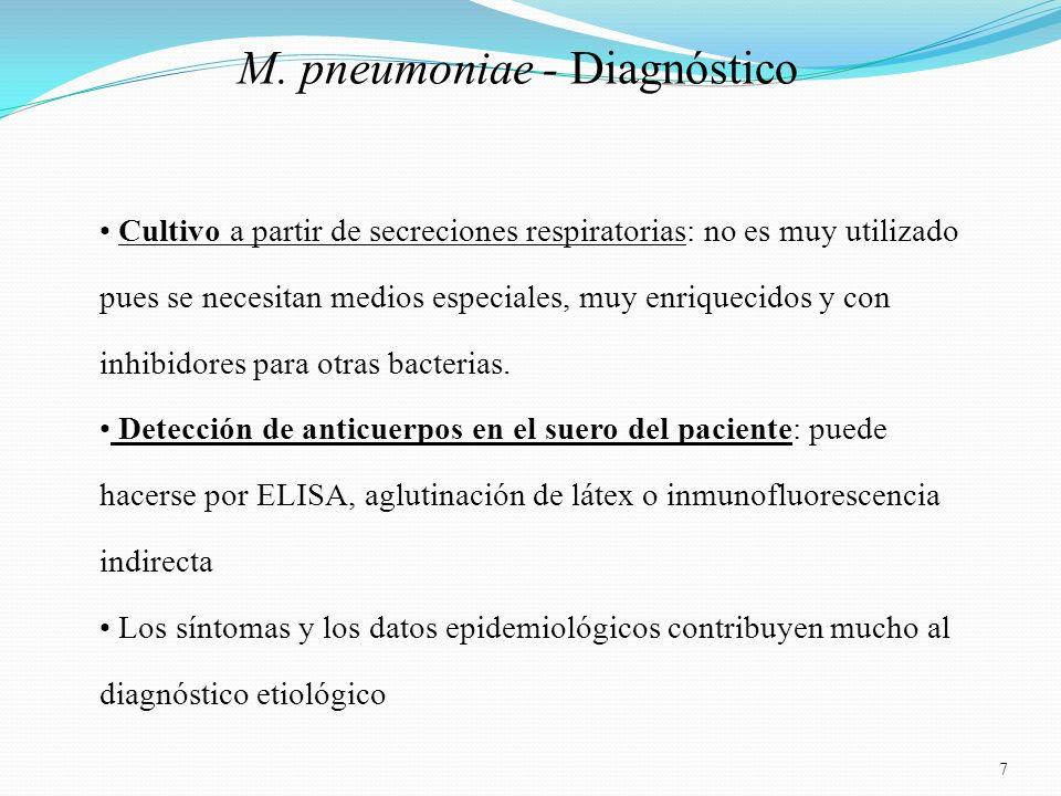 M. pneumoniae - Diagnóstico