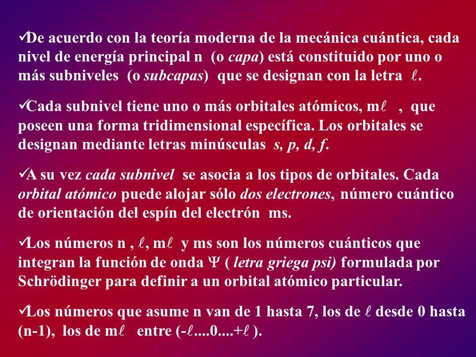 De acuerdo con la teoría moderna de la mecánica cuántica, cada nivel de energía principal n (o capa) está constituido por uno o más subniveles (o subcapas) que se designan con la letra .