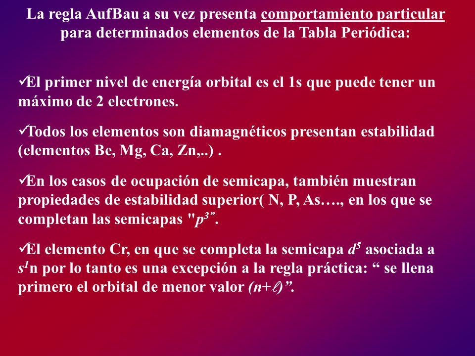 La regla AufBau a su vez presenta comportamiento particular para determinados elementos de la Tabla Periódica: