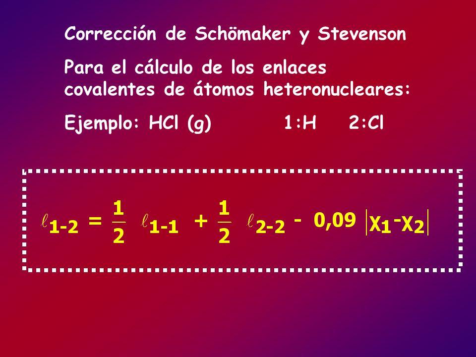 Corrección de Schömaker y Stevenson