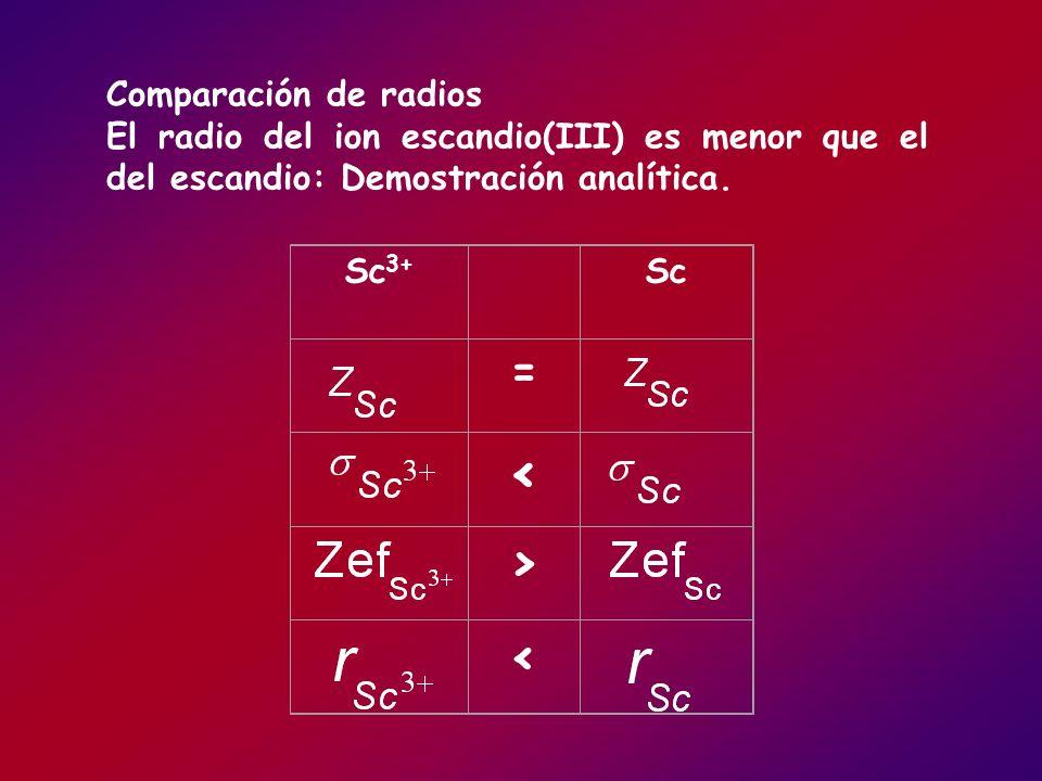 < > = Comparación de radios