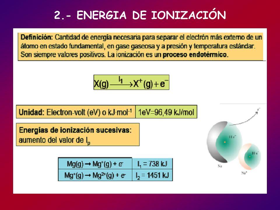 2.- ENERGIA DE IONIZACIÓN