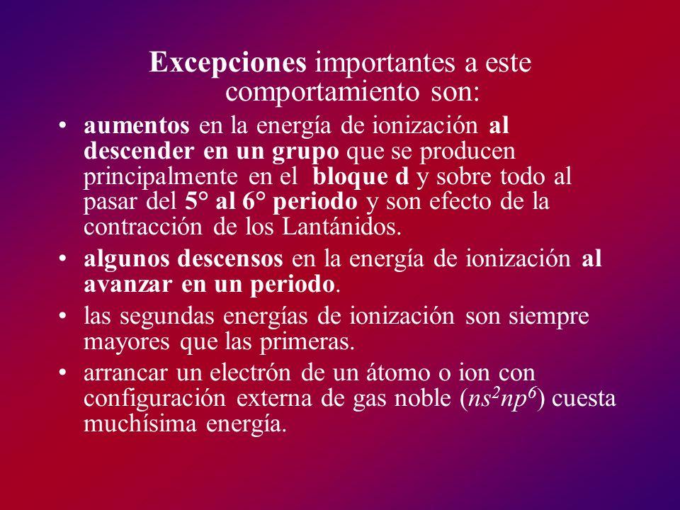 Excepciones importantes a este comportamiento son: