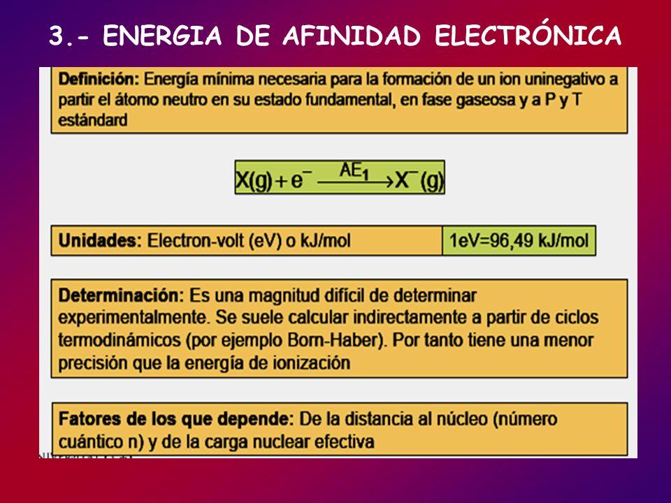 3.- ENERGIA DE AFINIDAD ELECTRÓNICA