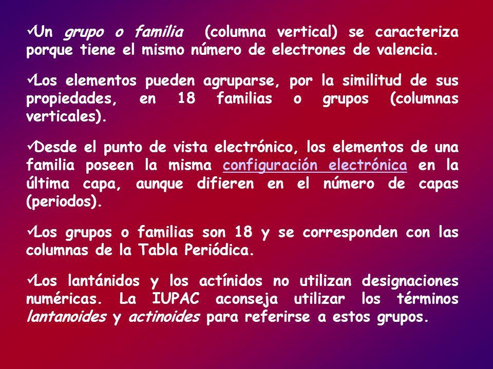 Un grupo o familia (columna vertical) se caracteriza porque tiene el mismo número de electrones de valencia.