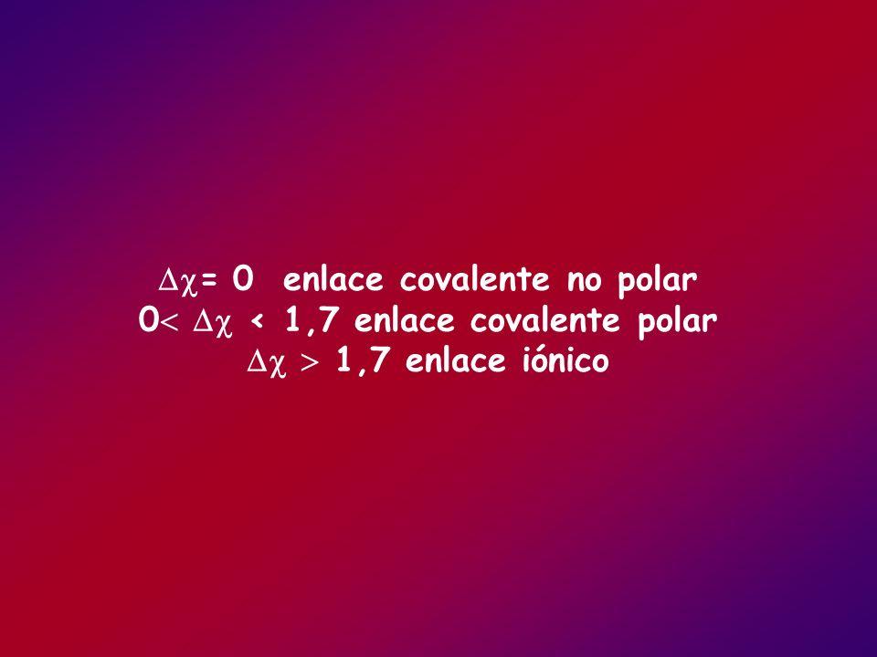 = 0 enlace covalente no polar 0  < 1,7 enlace covalente polar