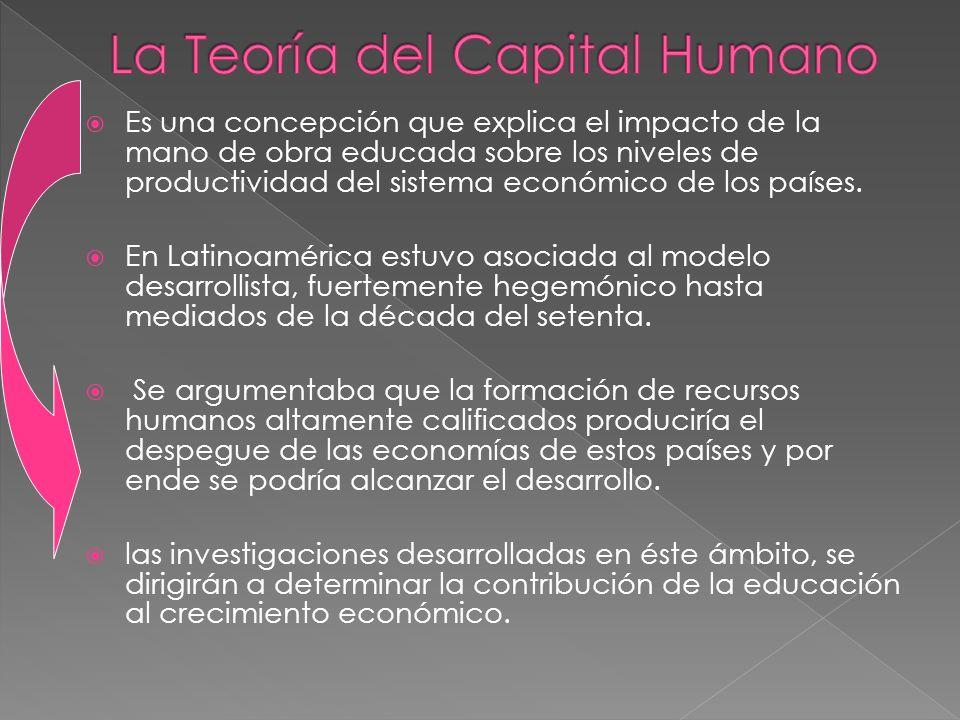 La Teoría del Capital Humano