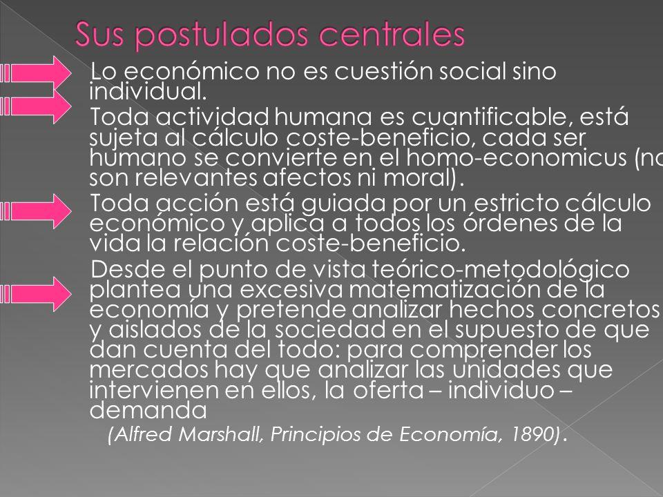 Sus postulados centrales