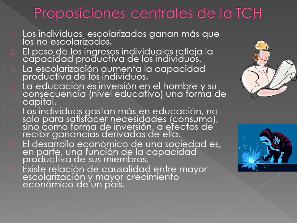 Proposiciones centrales de la TCH