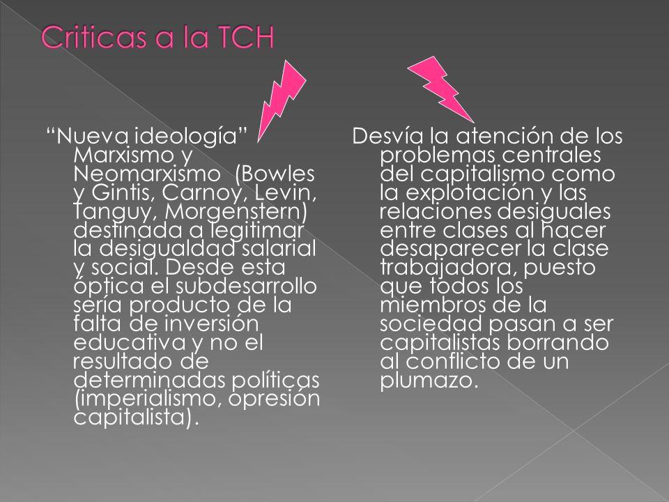 Criticas a la TCH