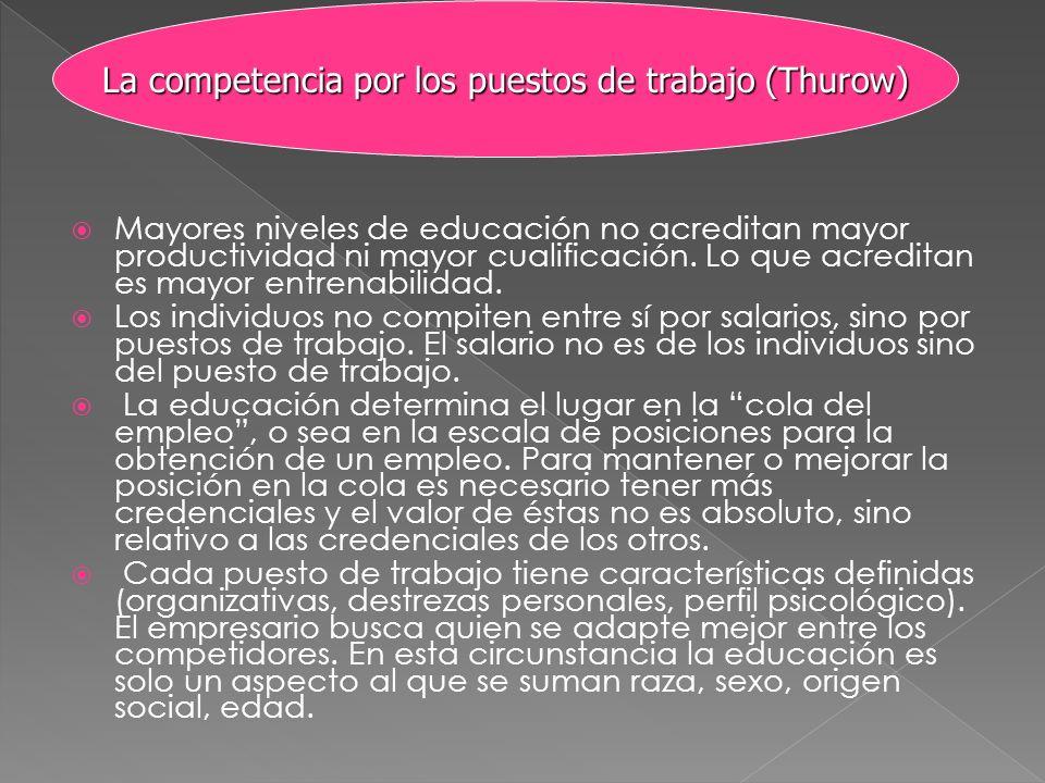 La competencia por los puestos de trabajo (Thurow)