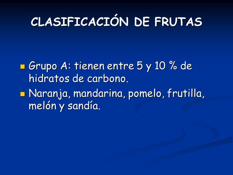 CLASIFICACIÓN DE FRUTAS