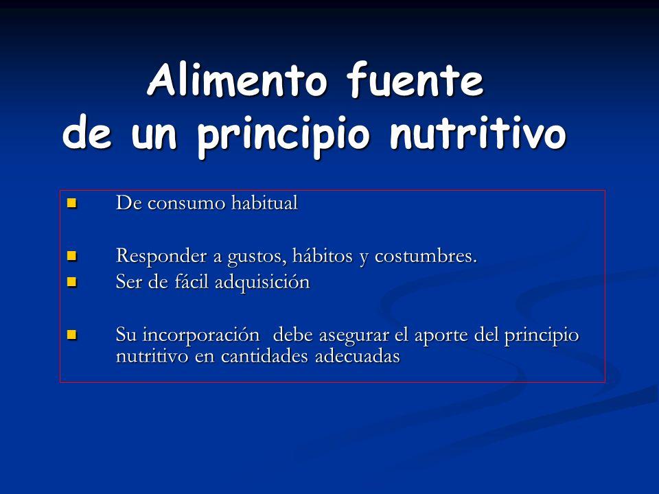 Alimento fuente de un principio nutritivo