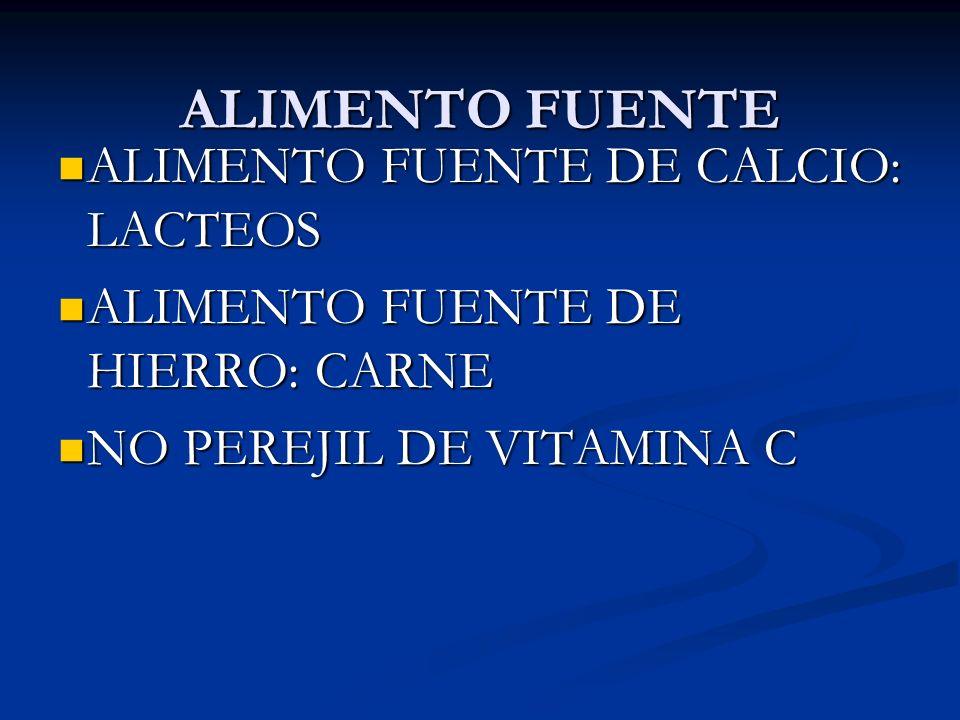 ALIMENTO FUENTE ALIMENTO FUENTE DE CALCIO: LACTEOS