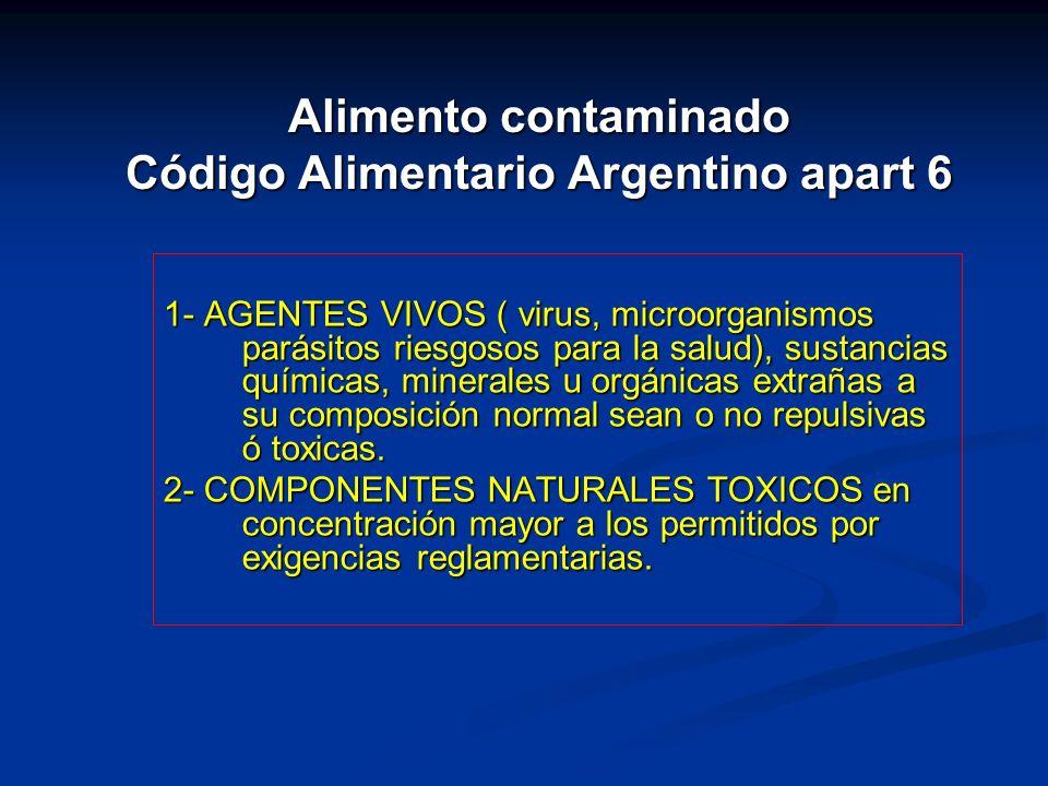 Alimento contaminado Código Alimentario Argentino apart 6