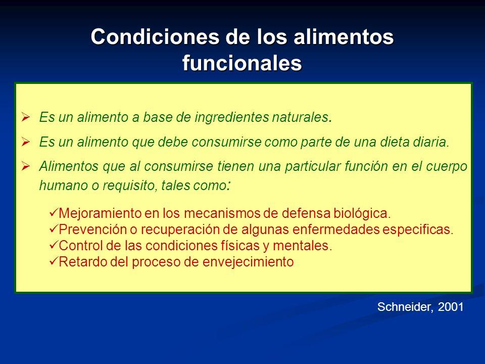 Condiciones de los alimentos funcionales