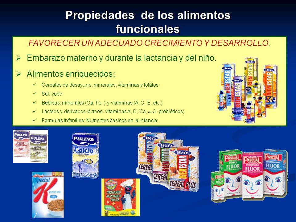 Propiedades de los alimentos funcionales
