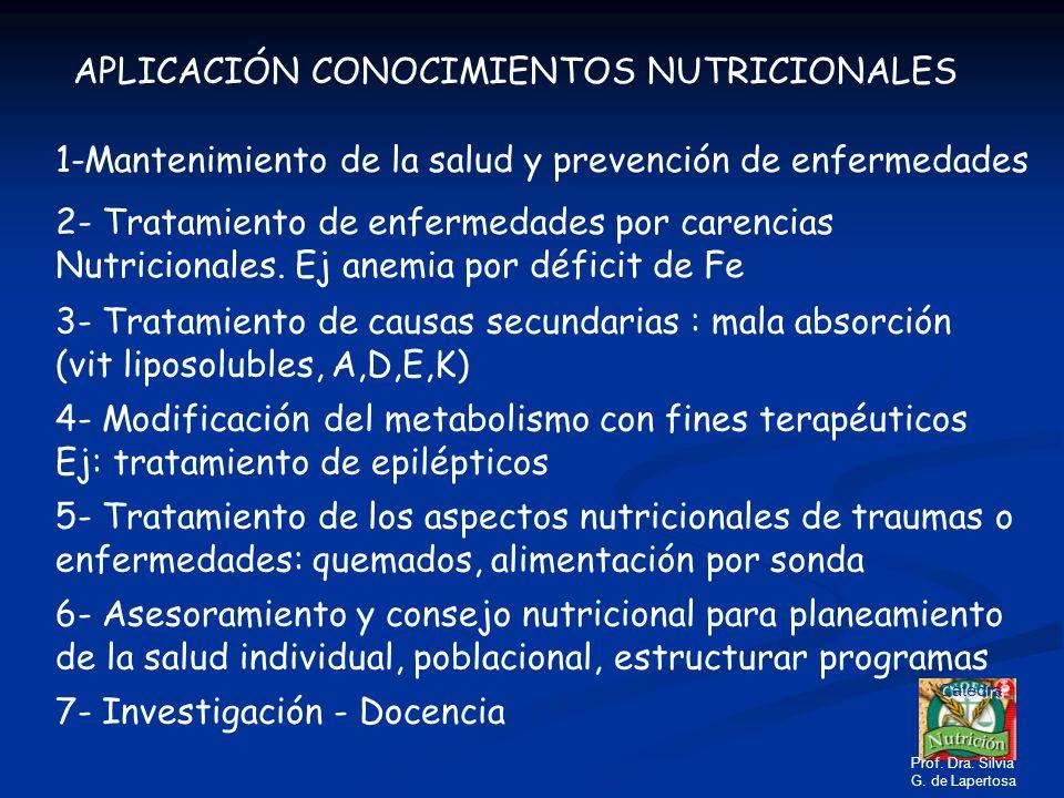 APLICACIÓN CONOCIMIENTOS NUTRICIONALES