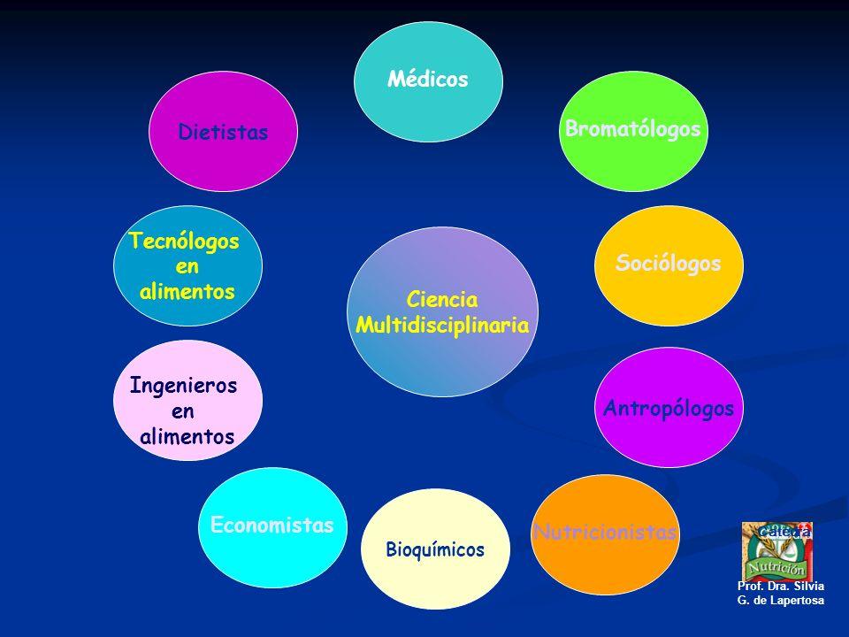 Médicos Dietistas Bromatólogos Tecnólogos en Sociólogos alimentos