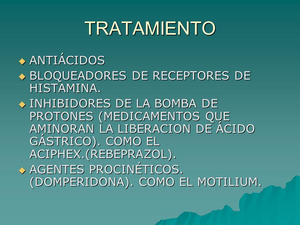 TRATAMIENTO ANTIÁCIDOS BLOQUEADORES DE RECEPTORES DE HISTAMINA.