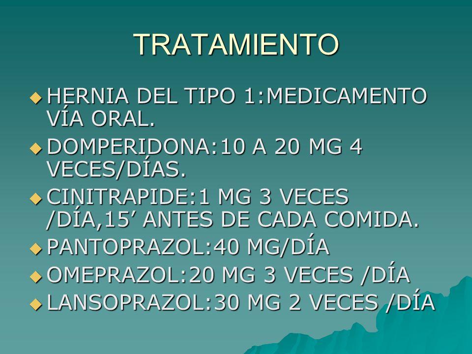 TRATAMIENTO HERNIA DEL TIPO 1:MEDICAMENTO VÍA ORAL.