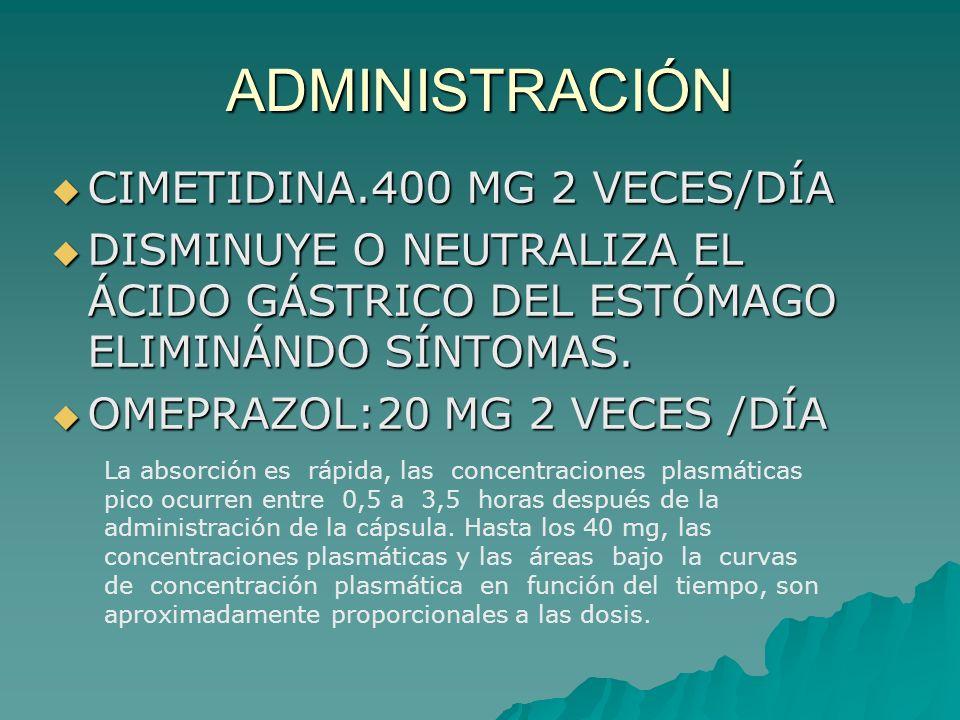 ADMINISTRACIÓN CIMETIDINA.400 MG 2 VECES/DÍA