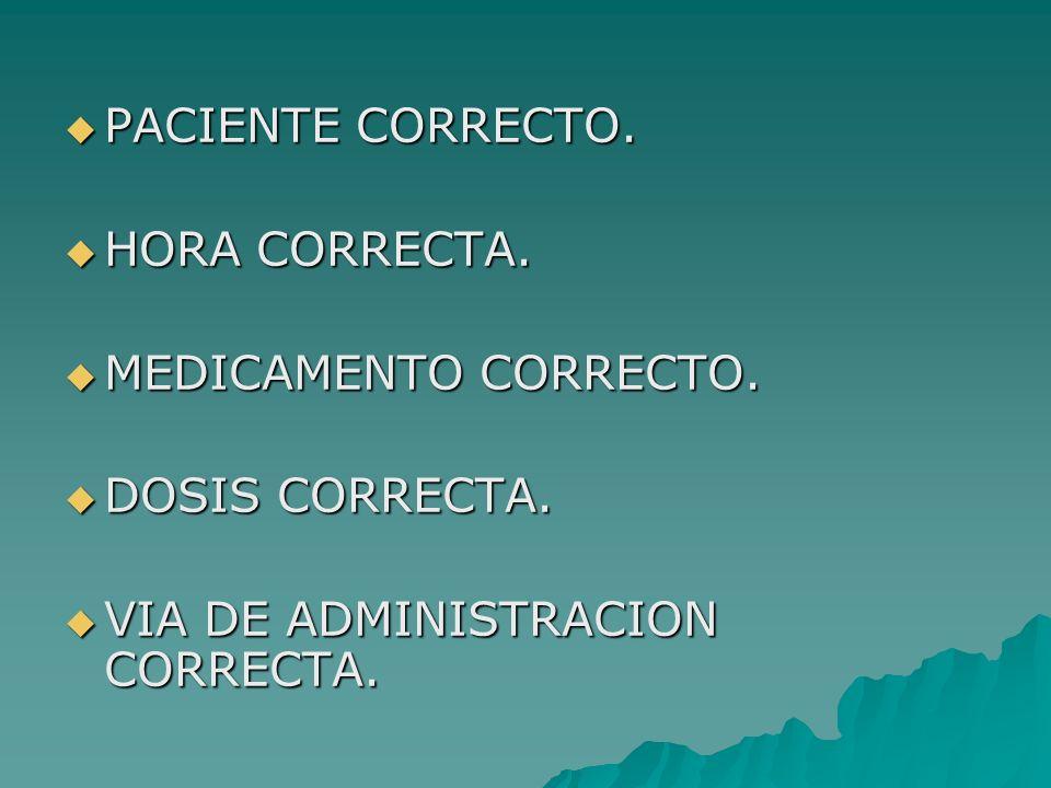 PACIENTE CORRECTO. HORA CORRECTA. MEDICAMENTO CORRECTO.