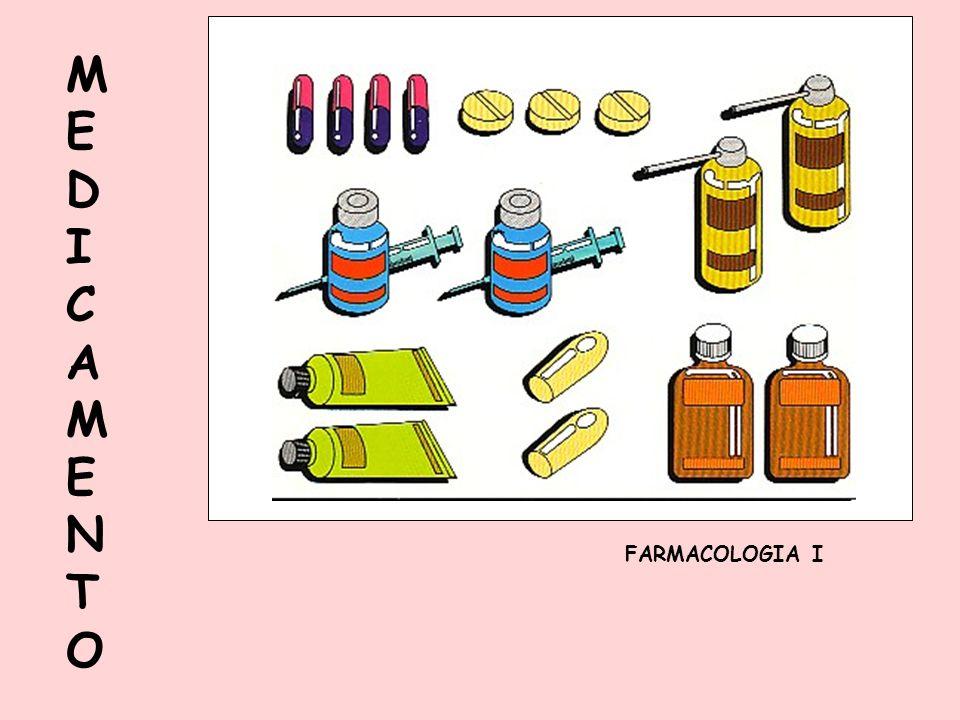 MEDICAMENTO FARMACOLOGIA I