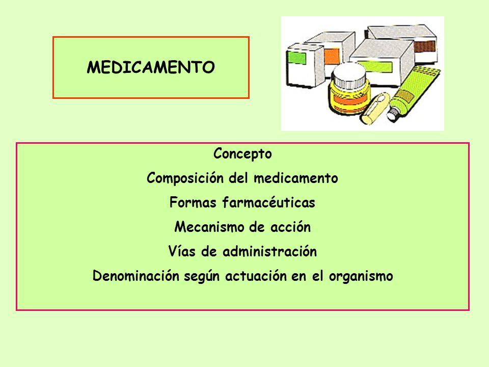 MEDICAMENTO Concepto Composición del medicamento Formas farmacéuticas