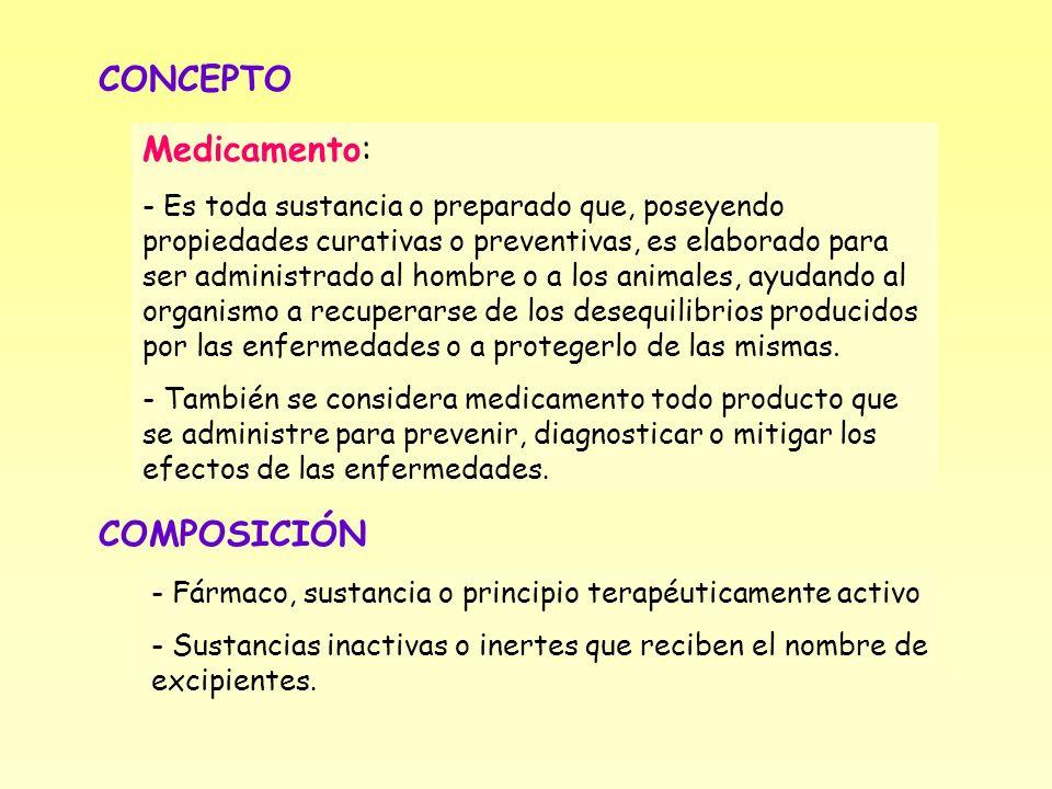 CONCEPTO Medicamento: COMPOSICIÓN