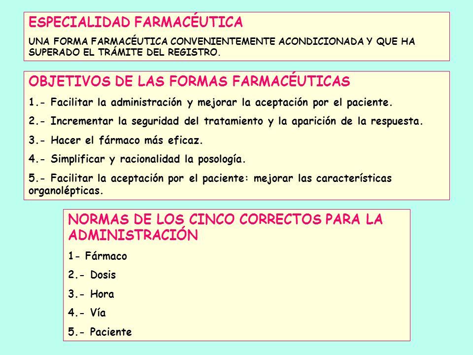 ESPECIALIDAD FARMACÉUTICA