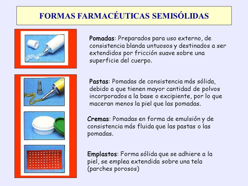 FORMAS FARMACÉUTICAS SEMISÓLIDAS