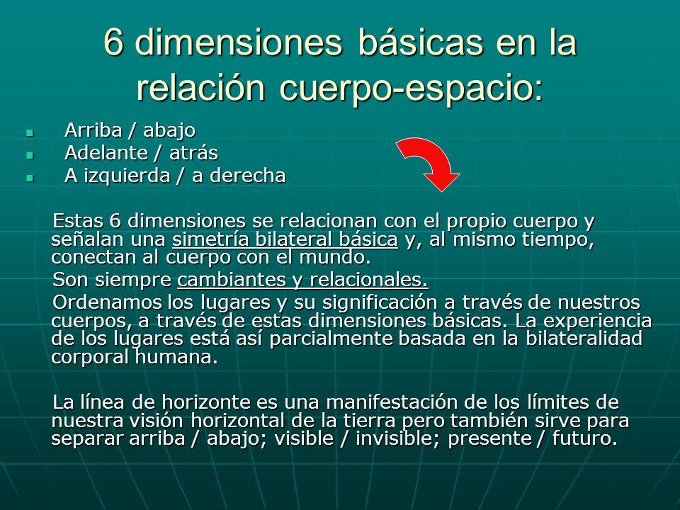 6 dimensiones básicas en la relación cuerpo-espacio: