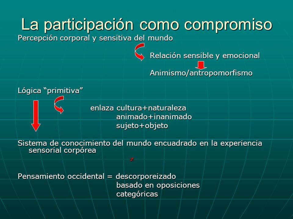 La participación como compromiso