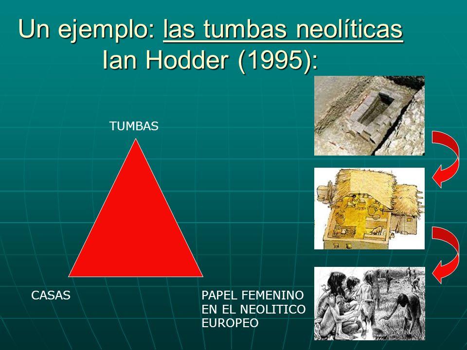 Un ejemplo: las tumbas neolíticas Ian Hodder (1995):
