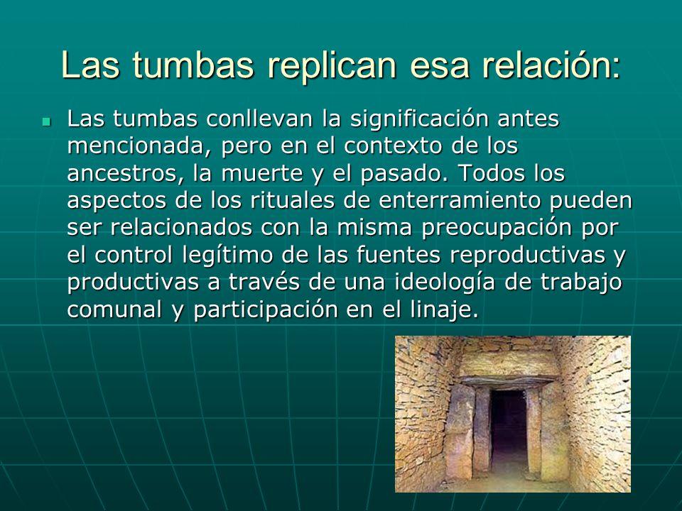 Las tumbas replican esa relación: