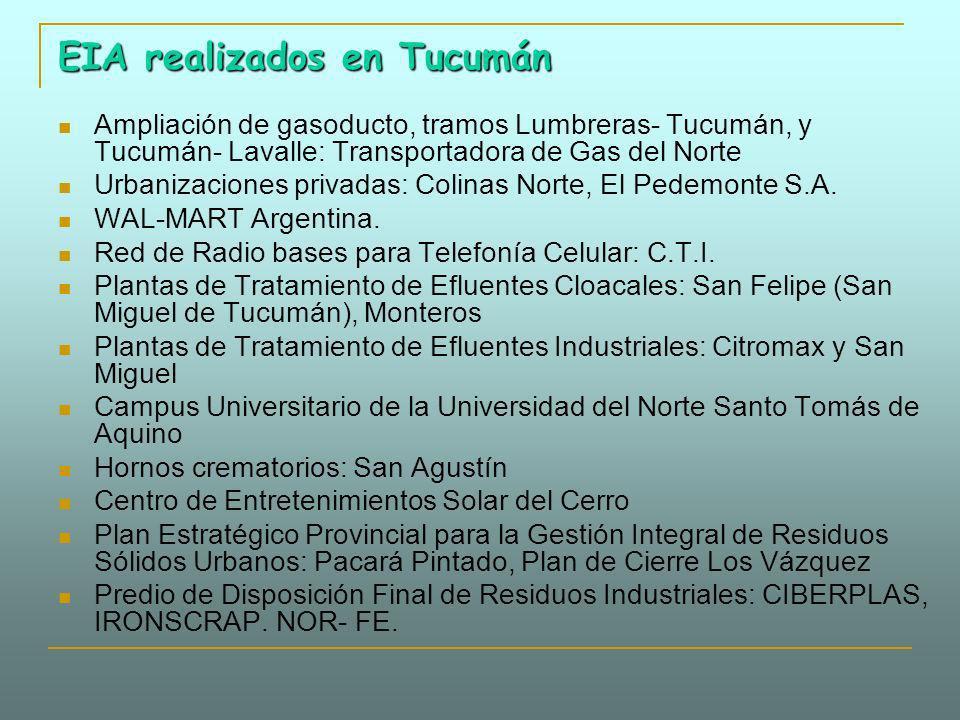 EIA realizados en Tucumán