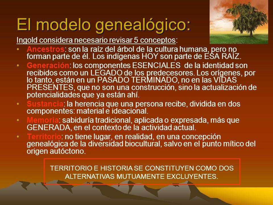 El modelo genealógico: