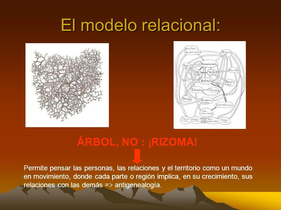 El modelo relacional: ÁRBOL, NO : ¡RIZOMA!
