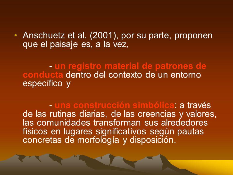 Anschuetz et al. (2001), por su parte, proponen que el paisaje es, a la vez,