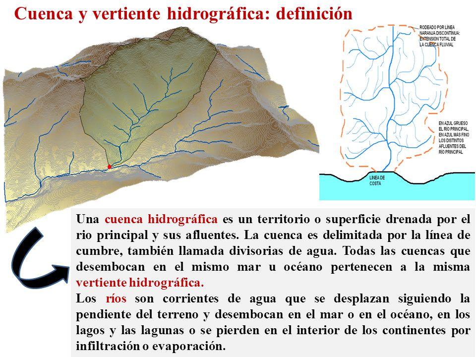 Cuenca y vertiente hidrográfica: definición