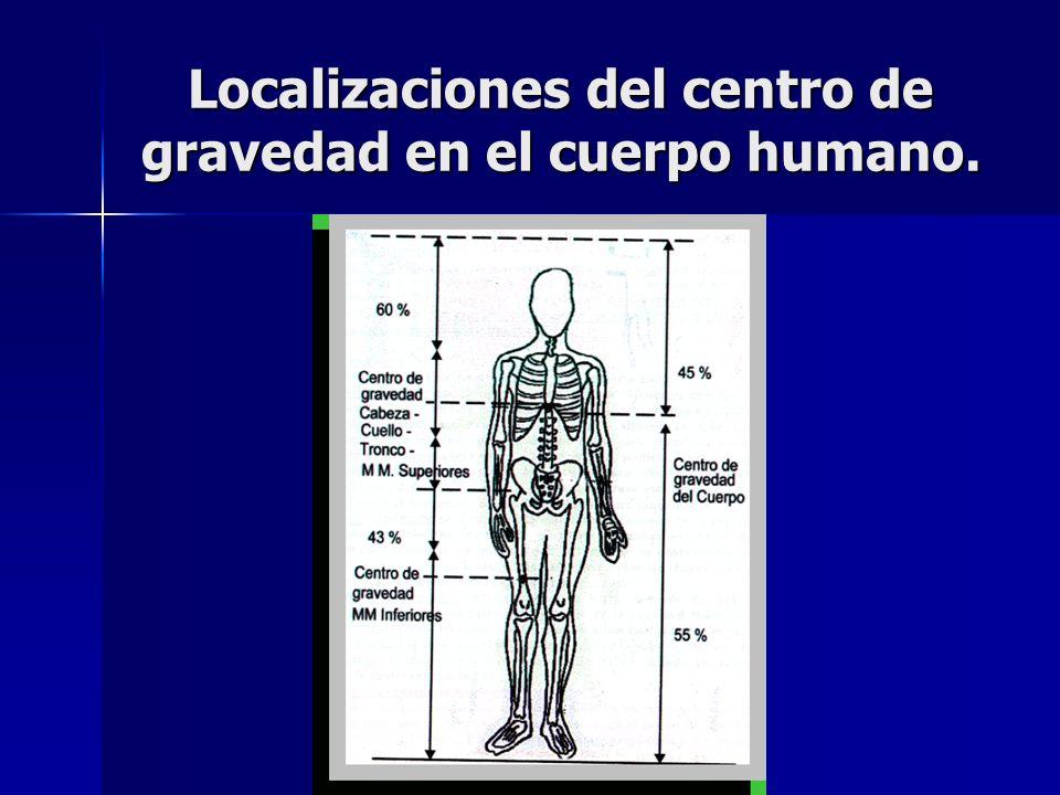 Localizaciones del centro de gravedad en el cuerpo humano.