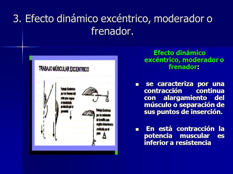 3. Efecto dinámico excéntrico, moderador o frenador.