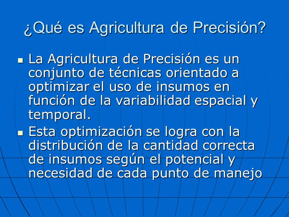 ¿Qué es Agricultura de Precisión