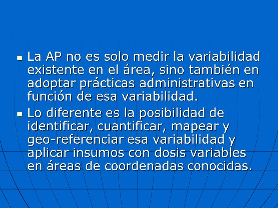 La AP no es solo medir la variabilidad existente en el área, sino también en adoptar prácticas administrativas en función de esa variabilidad.