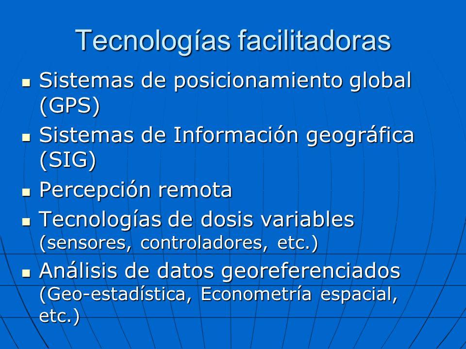 Tecnologías facilitadoras