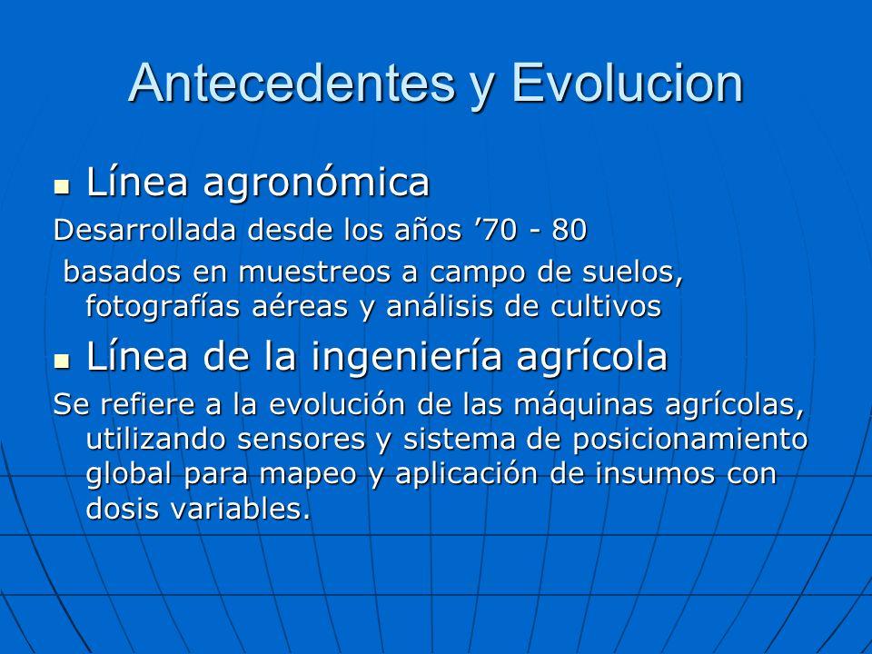 Antecedentes y Evolucion