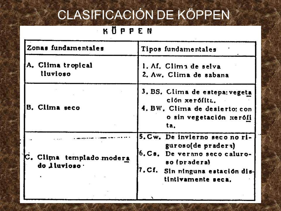 CLASIFICACIÓN DE KÖPPEN