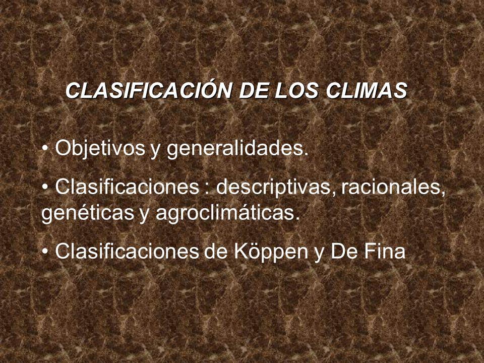 CLASIFICACIÓN DE LOS CLIMAS